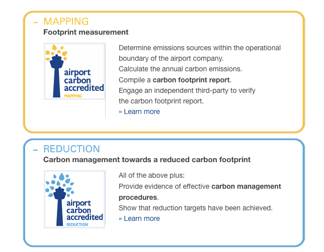 Airport Carbon Accreditation | Airpots Offsetting CO2